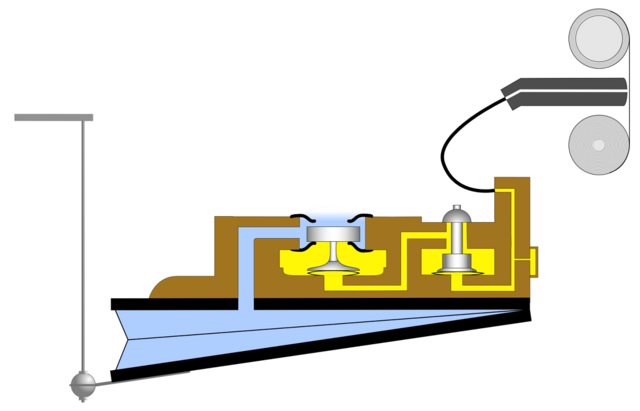 Schematic diagram of a single amplifier/actuator