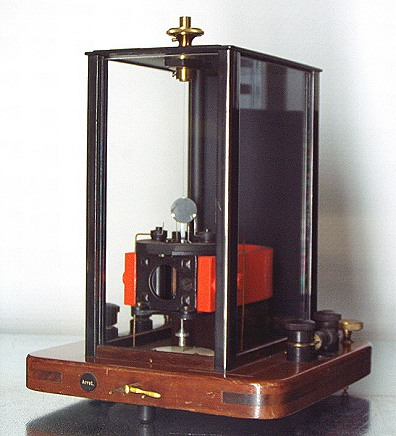 Photography of a mirror galvanometer